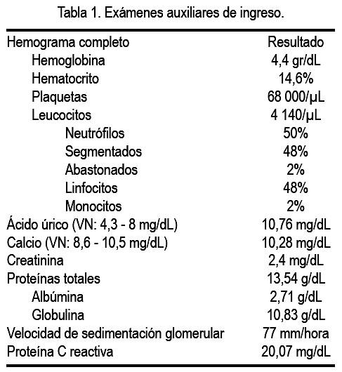 acido urico elevado consecuencias que no puedo comer con acido urico alto te rojo acido urico