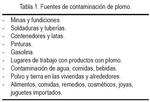 intoxicación por alimentos pdf