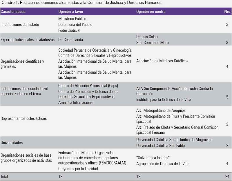 La participación ciudadana en el desarrollo legal de la política ...