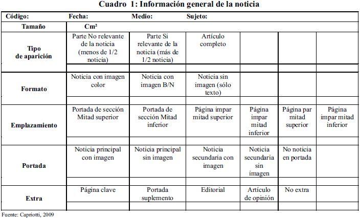 Análisis Prospectivo De La Presencia Mediática Del Sector