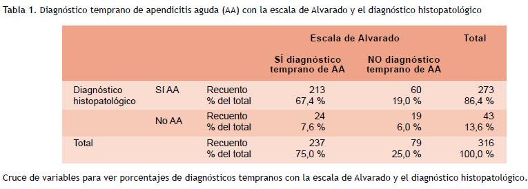 Consenso De La Sociedad Latinoamericana De Infectologia Pediatrica Slipe Sobre Neumonia Adquirida En La Comunidad Nac Publicado En Sitio Web De Slipe El 8 De Septiembre Del 2010