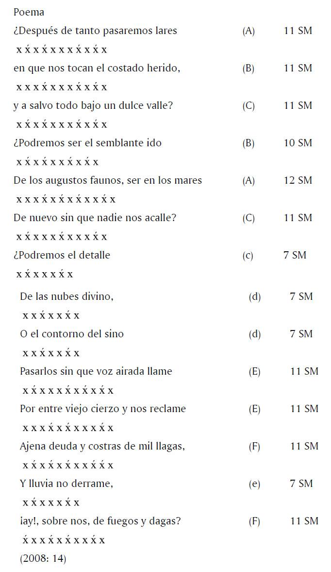 Constantes Y Tendencias Métricas El Ritmo En Poemas 1958