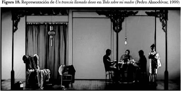 Adaptaciones Teatrales En El Cine De Pedro Almodóvar