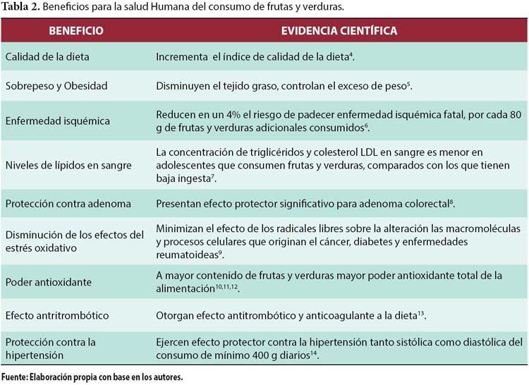 las recetas de la dieta del metabolismo acelerado suplements