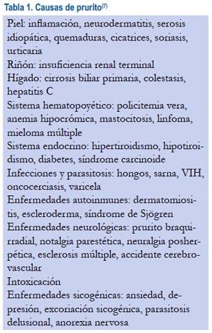 colestasis intrahepática del embarazo sintomas