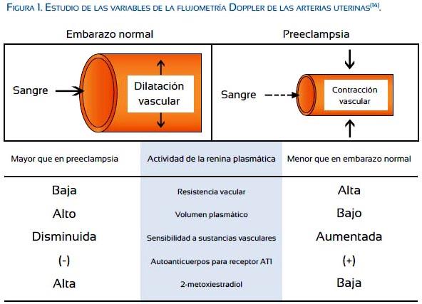 sintomas de acido urico en el cuerpo hay remedios caseros para la gota factores que alteran los valores normales de acido urico en sangre