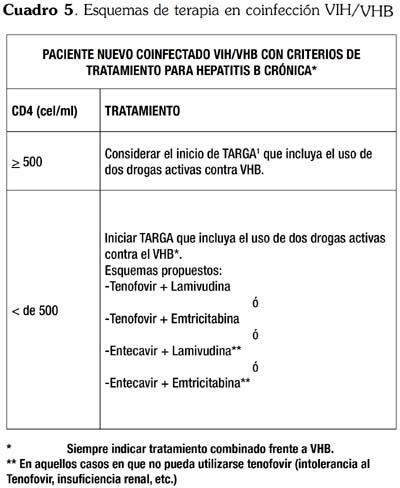 Guía de práctica clínica para el diagnóstico y tratamiento