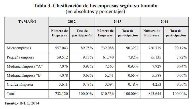 Aplicación De La Auditoría En Las Mypes Del Ecuador Un