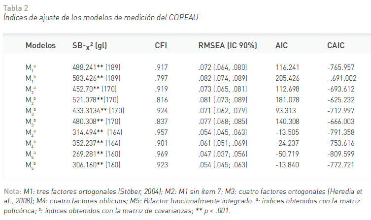 acuerdo a 078 12 pdf