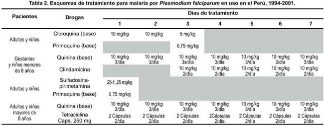 remedios para aliviar dolor gota la vitamina c sirve para bajar el acido urico cuales son las causas del acido urico alto