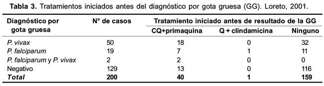 la rodilla con acido urico elevado tratamiento para la psoriasis de gota alimentos que aumentan acido urico