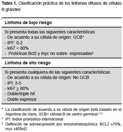 cancer hodgkin pronostico
