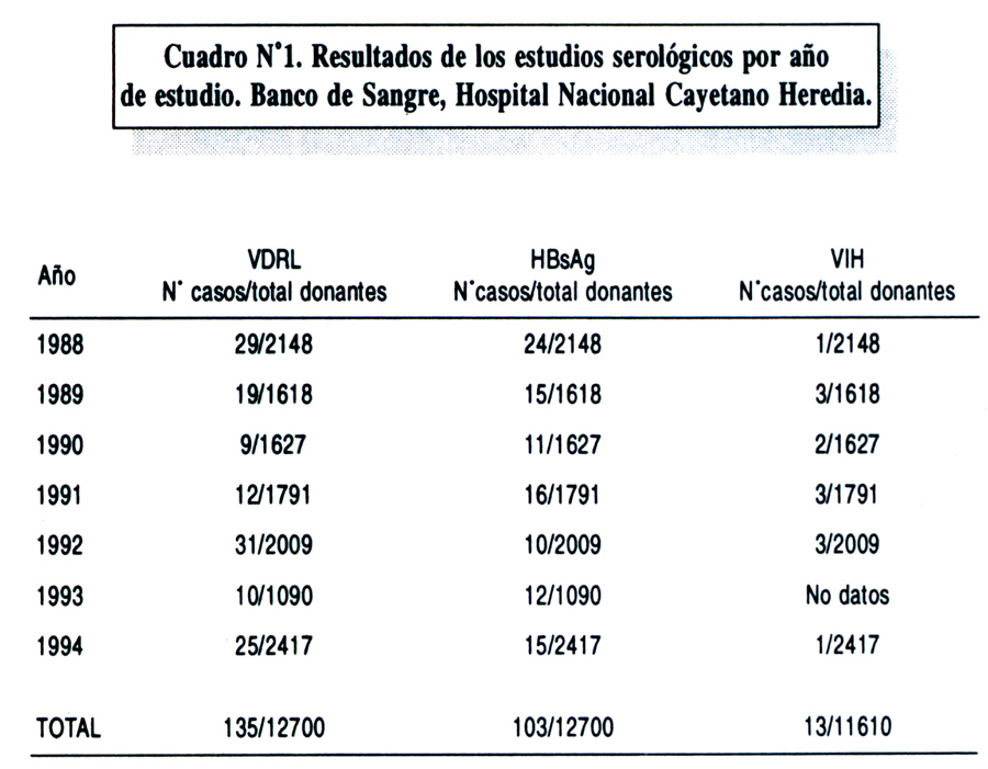 aguila roja prostitutas porcentaje prostitutas vih