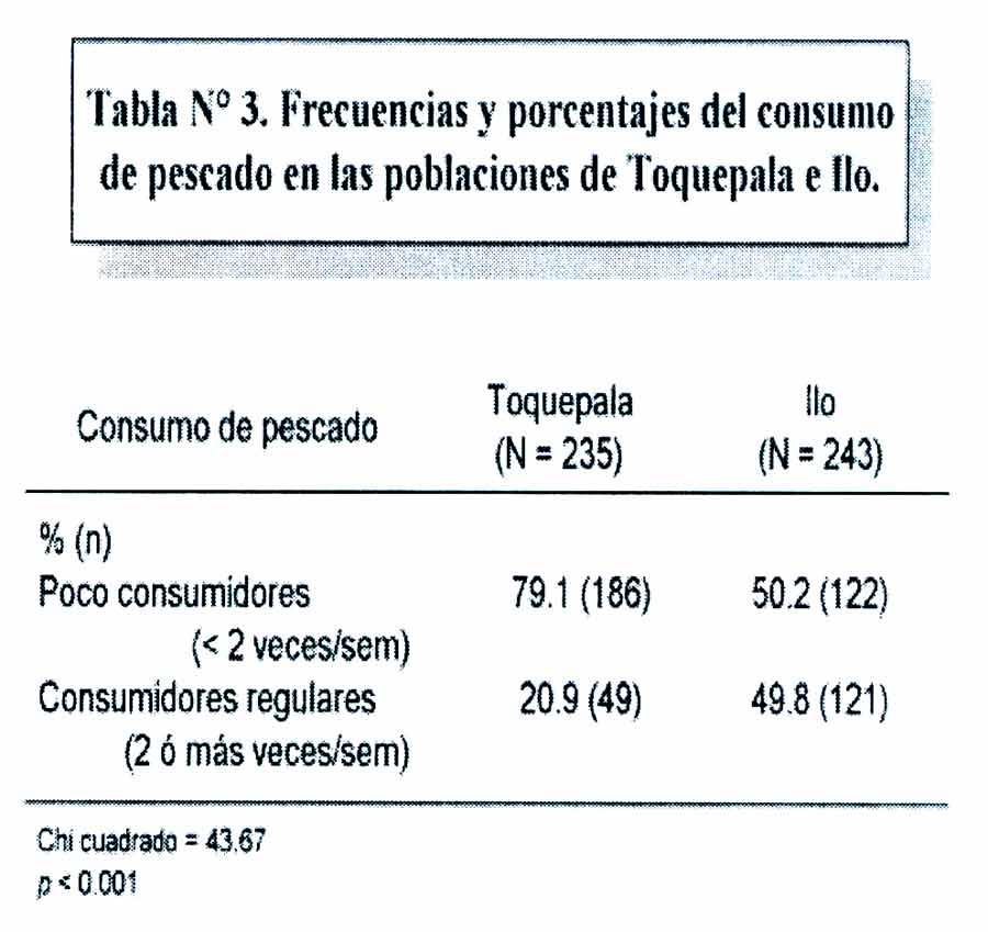 medicamento natural para la gota acido urico que alimentos no debo comer acido urico visceras