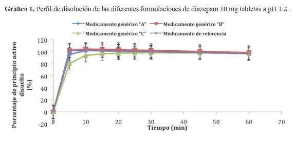 Zimecterin for humans