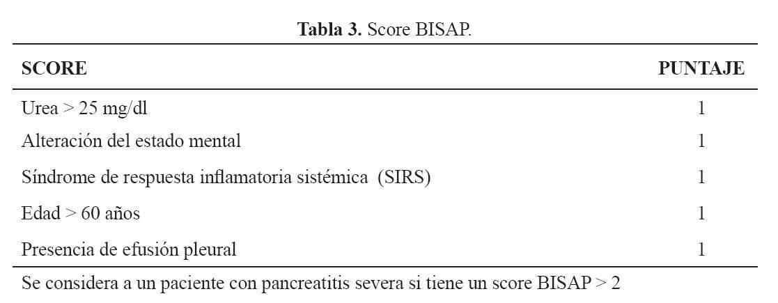 bedside index for severity in acute pancreatitis bisap (see clinical manifestations and diagnosis of acute pancreatitis and management of acute pancreatitis) general considerations a multitude of predictive models have been developed to predict the severity of ap based upon clinical, laboratory, and radiologic risk factors, various severity grading systems, and serum markers [ 2 .