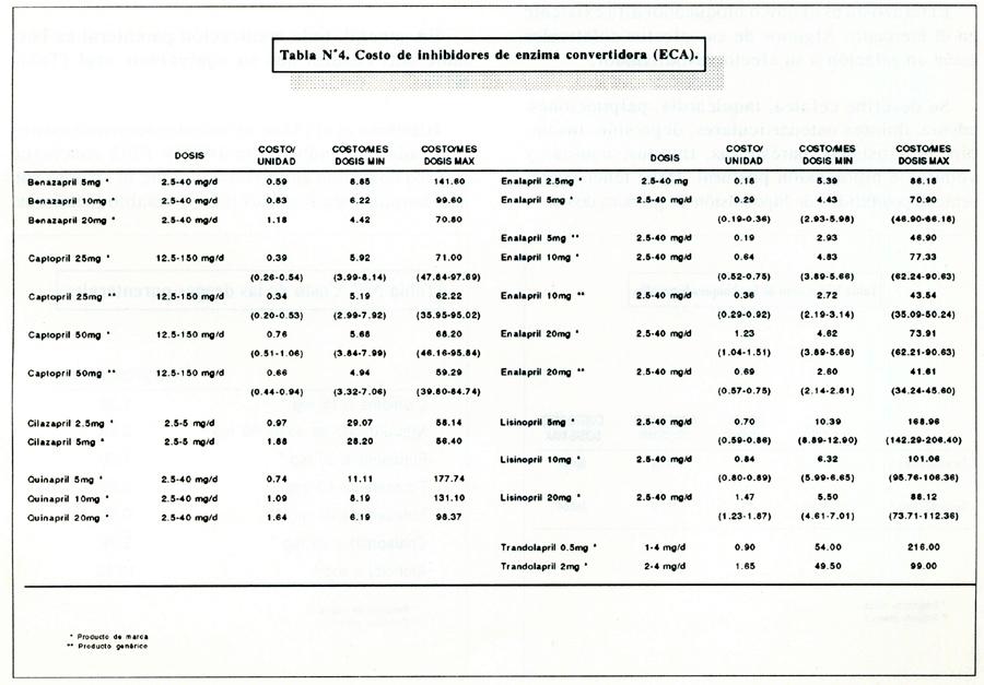 Sulfasalazina 500 mg nombre comercial / Excel gratuito para pc