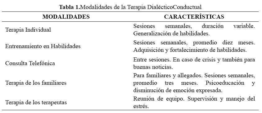 Resultado de imagen de causas factores ambientales en el tlp