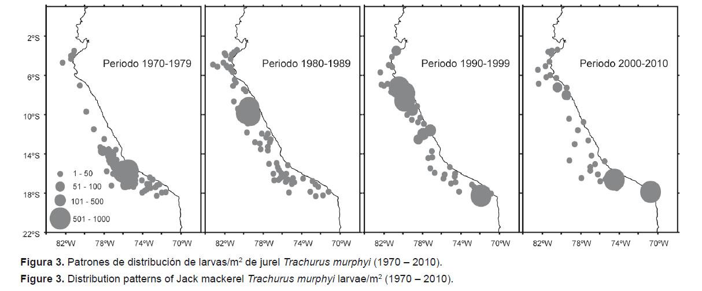 Variabilidad espacial y temporal de larvas de jurel Trachurus ...