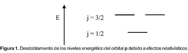http://www.scielo.org.pe/img/revistas/rsqp/v71n1/a07fig05a.jpg